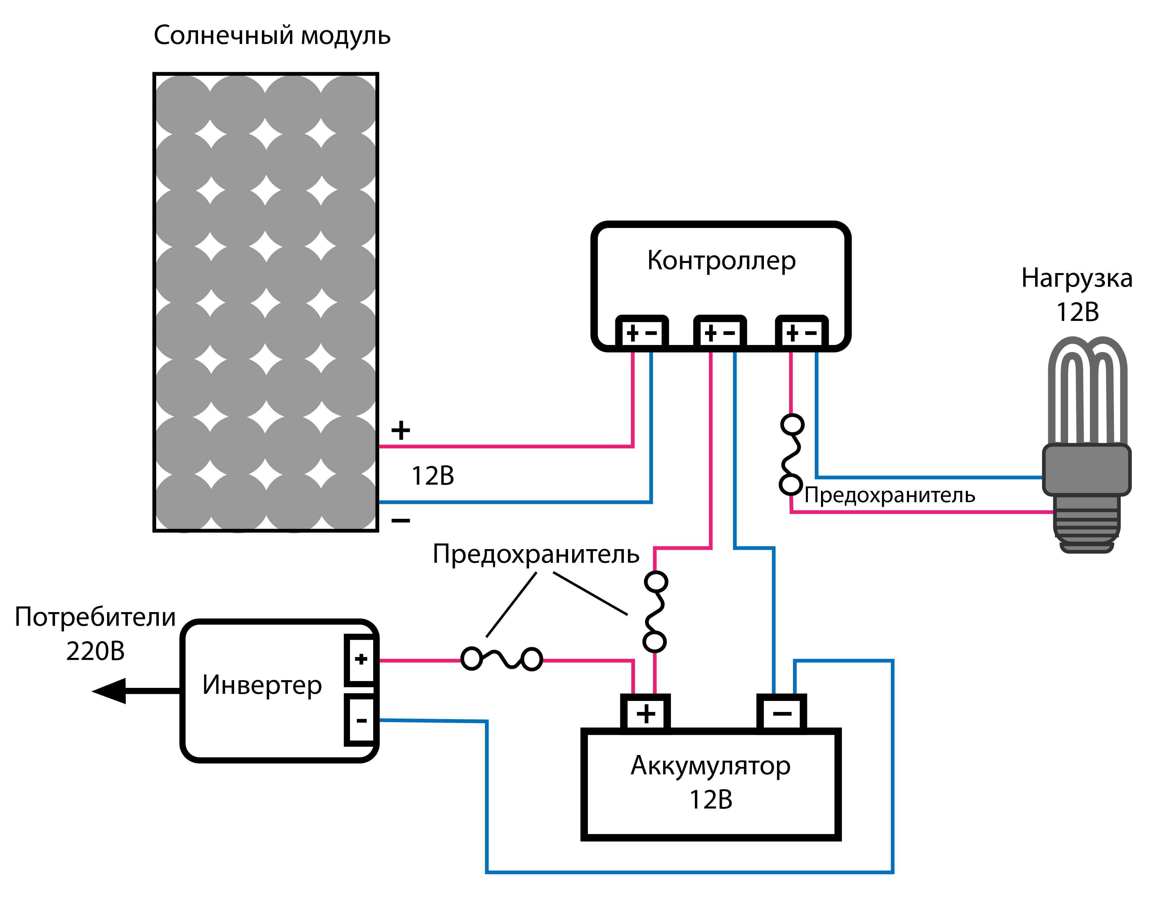 схема контролера заряда от солнечных панелей