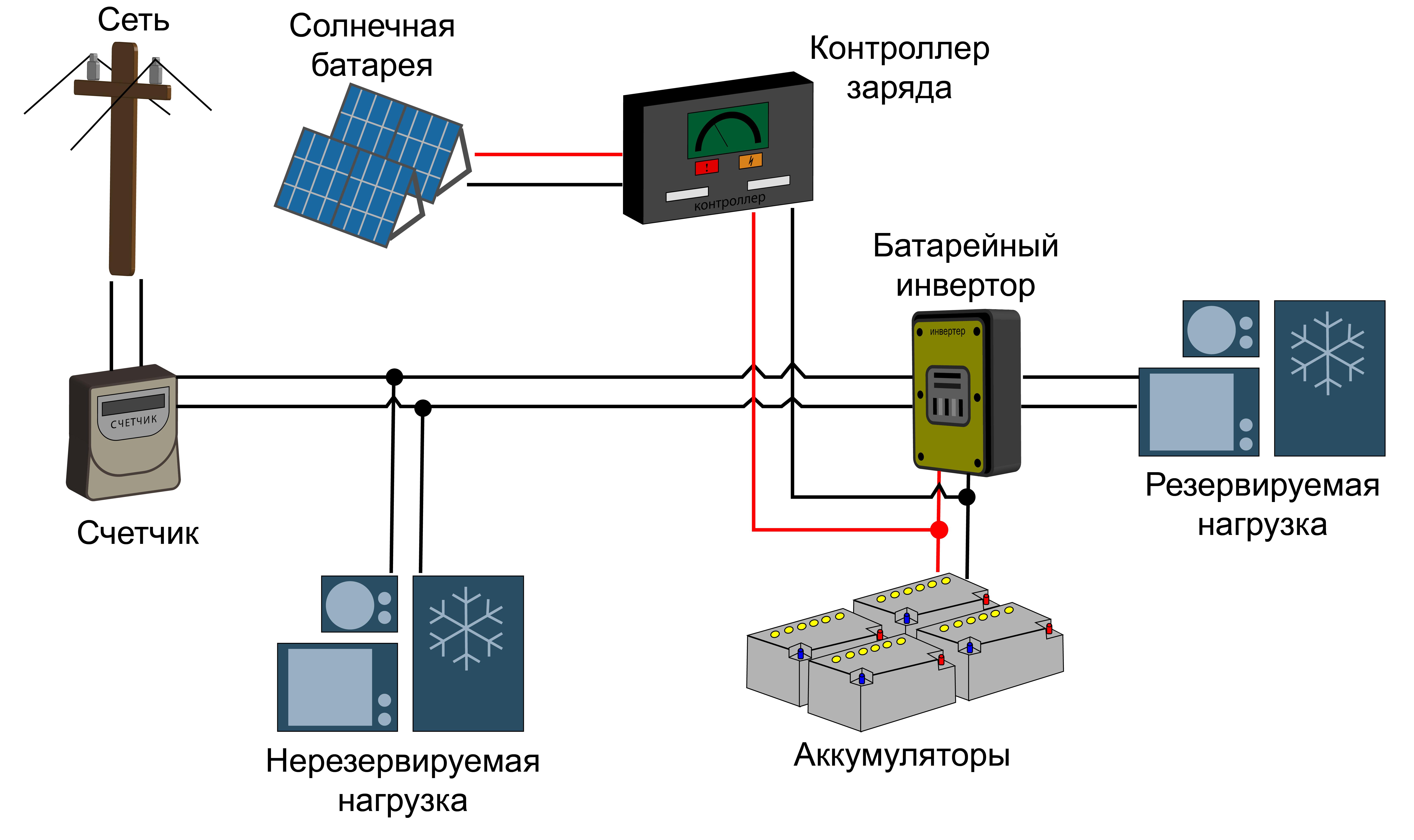 схема контролера заряда аккумултора