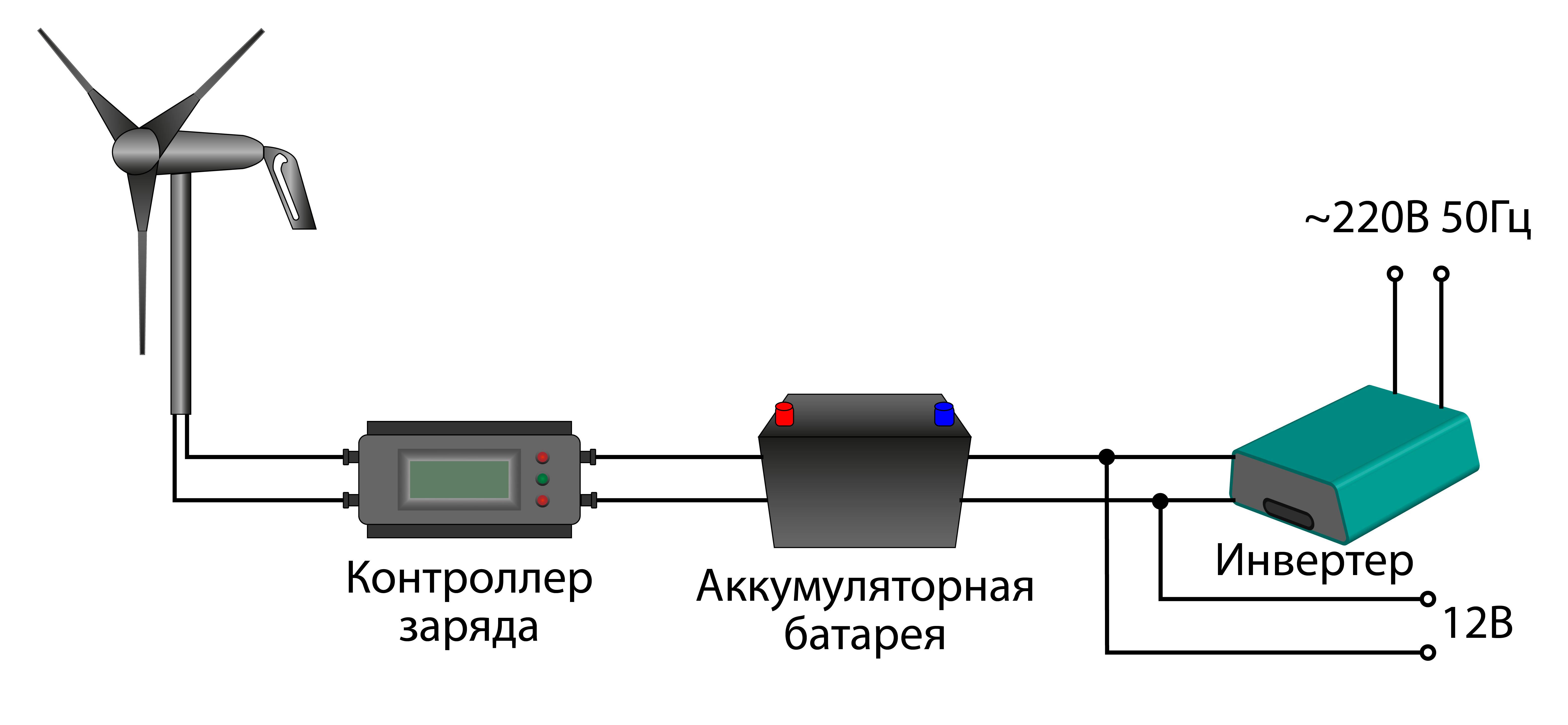 Гибридныйконтроллер заряда